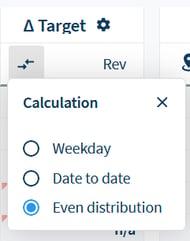 Target Numbers Even Distribution Menu